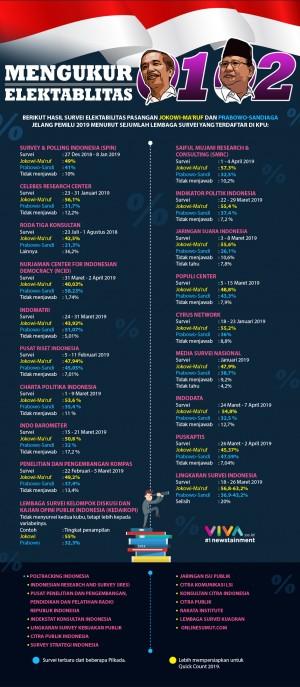 Lihat Infografik