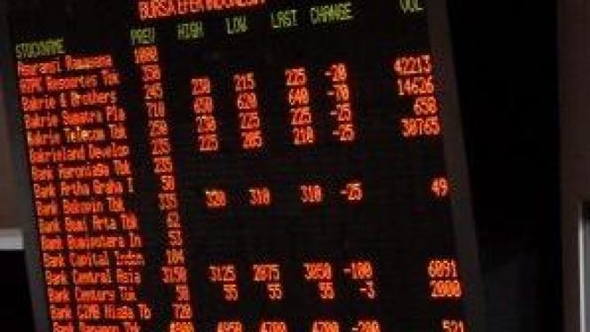 Papan perdagangan saham