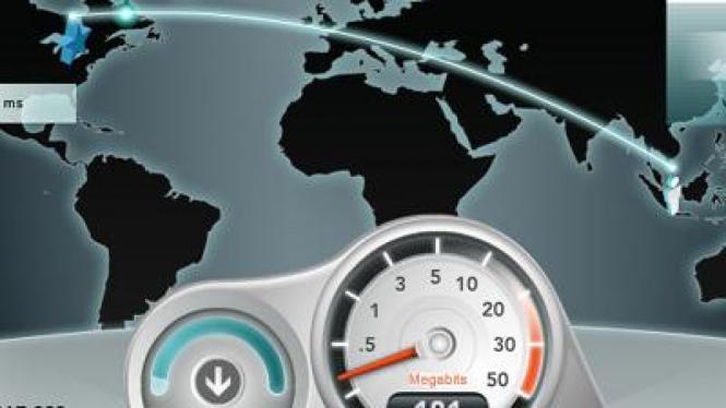 Bandwidth ke server RIM di Kanada
