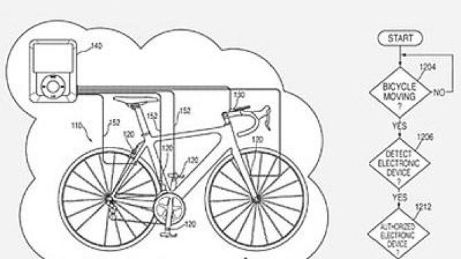 Konsep sepeda masa depan Apple
