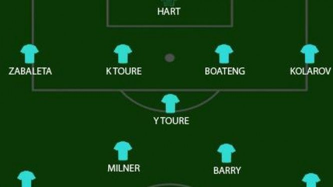 Dream Team Manchester City