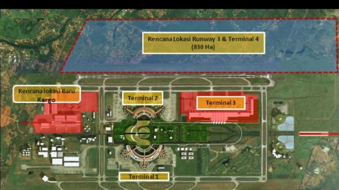 Desain baru Bandara Soekarno-Hatta