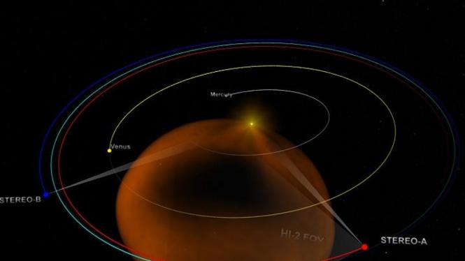 Posisi pesawat STEREO-A saat mengamati badai matahari