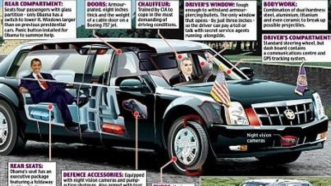 Mobil Obama