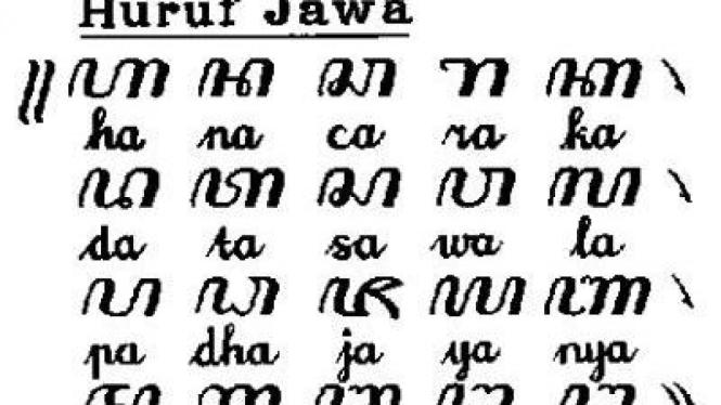 Huruf Jawa