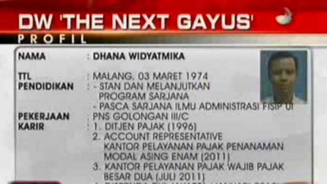 Profil Dhana Widyatmika alias DW