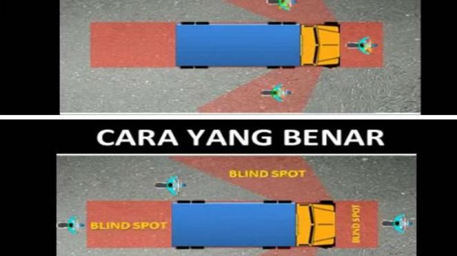 Titik blind spot saat berkendara