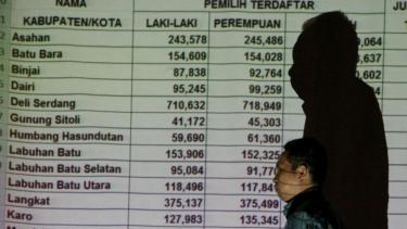 Ilustrasi Daftar Pemilih Tetap (DPT) Provinsi Sumut