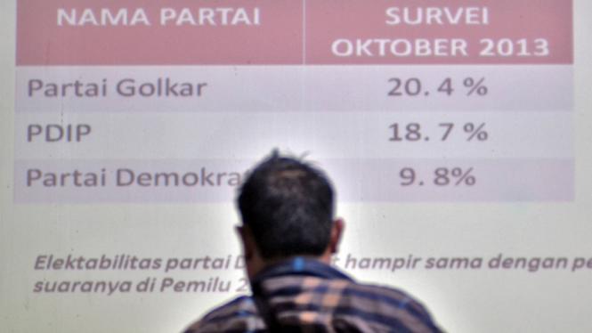 LSI Prediksi Capres 2014 dari Golkar dan PDIP