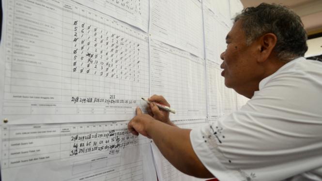Rekapitulasi Penghitungan Suara DPD Kelurahan Menteng