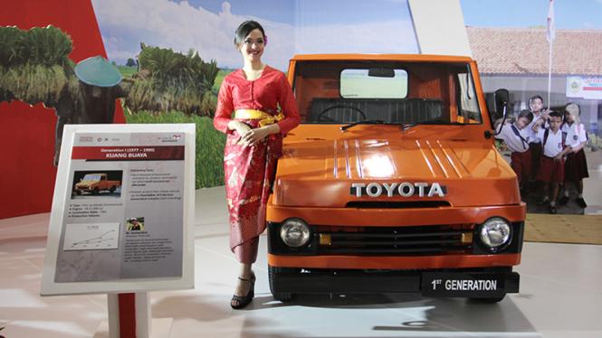 Toyota kijang dari generasi ke generasi