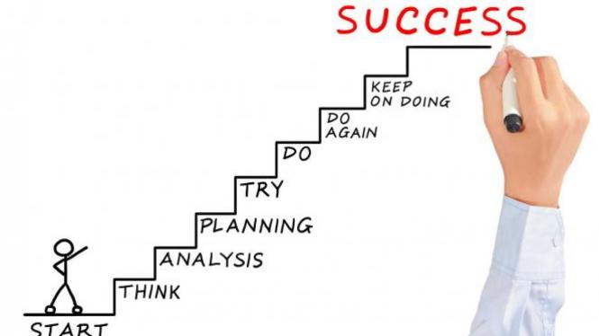 Sepuluh Sikap yang Buat Anda Sulit Sukses