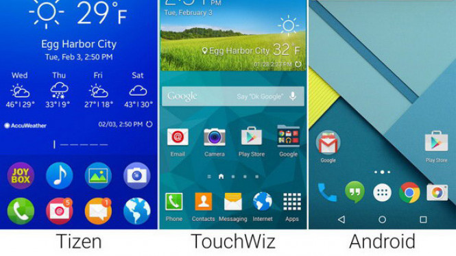 TIZEN VS ANDROID