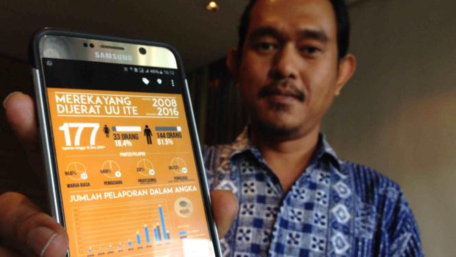 Relawan SAFEnet, Daeng Ipul