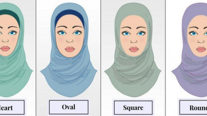 78+ Gambar Bentuk Hijab