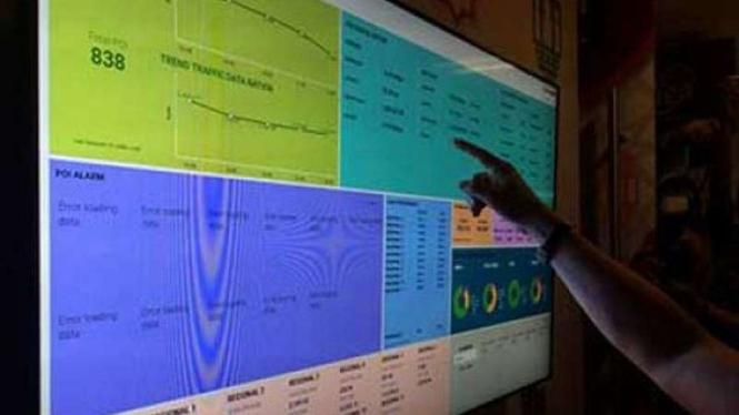 Monitor trafik layanan telekomunikasi di NOC Telkom Jakarta