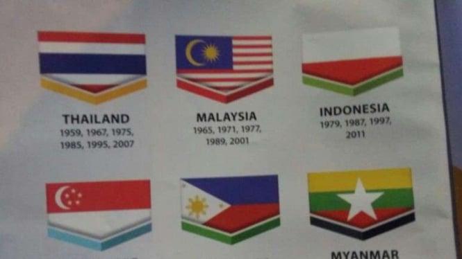 Bendera Merah Putih Indonesia terbalik di buku panduan SEA Games 2017