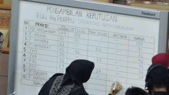 Proses voting dalam paripurna pembahasan Perppu Ormas.
