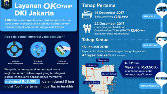 Pemprov DKI bakal luncurkan program OK-Otrip