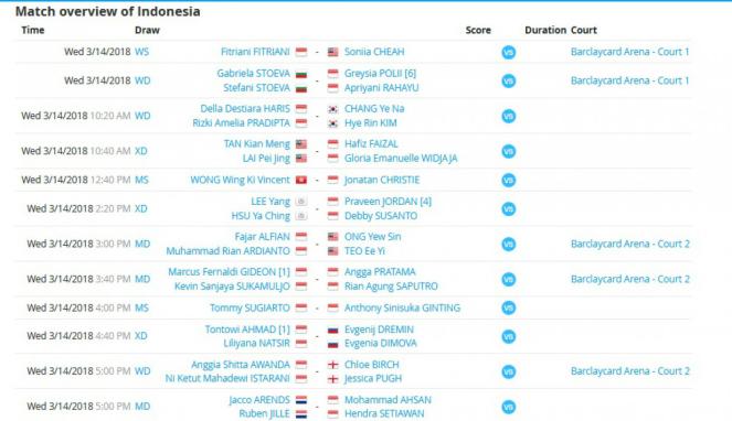 Jadwal pebulutangkis Indonesia pada babak I All England Open 2018