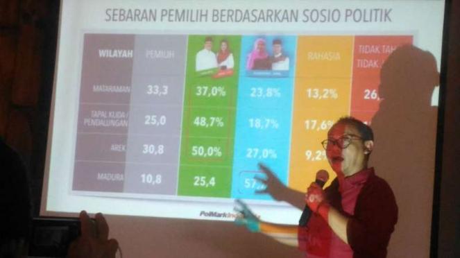Peneliti lembaga survei Polmark Indonesia memaparkan hasil surveinya tentang Pemilihan Gubernur Jawa Timur di Surabaya pada Rabu, 14 Maret 2018.