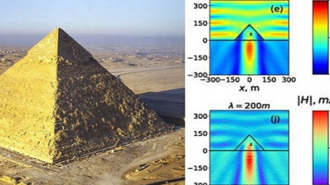 Piramida Giza.