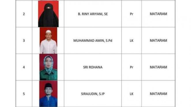 Surat suara dapil Kota Mataram 1