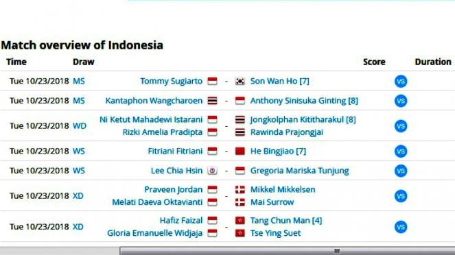 Jadwal wakil Indonesia di laga babak pertama Prancis Terbuka 2018