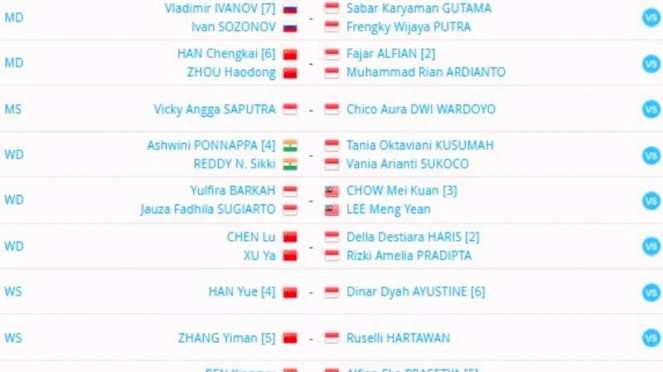 Jadwal wakil Indonesia di perempat final Syed Modi International 2018