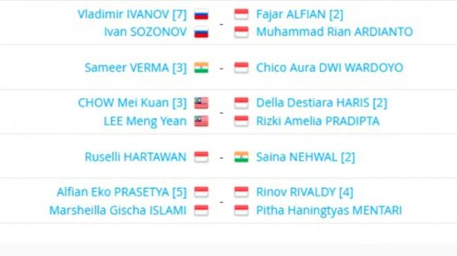 Jadwal wakil Indonesia di semifinal Syed Modi India 2018 Super 300
