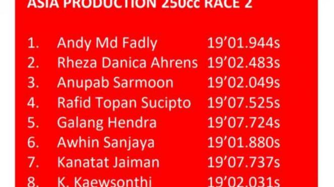 klasemen kelas AP 250 cc Asia Road Racing Championship 2018: