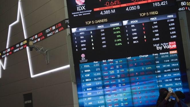 Aktivitas Bursa Efek Indonesia (BEI).