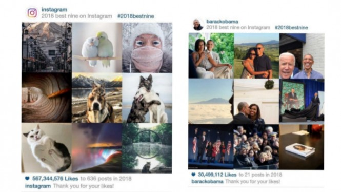 Top 9 di Instagram