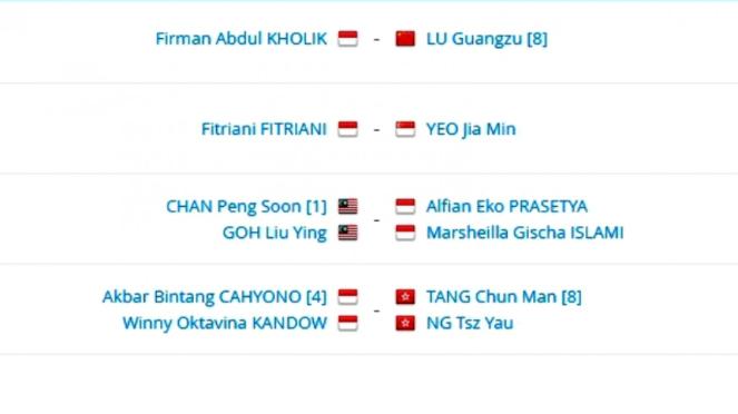 Daftar laga pebulutangkis Indonesia pada perempat final Thailand Master 2019