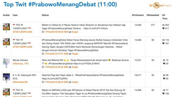 Tagar jelang debat kedua