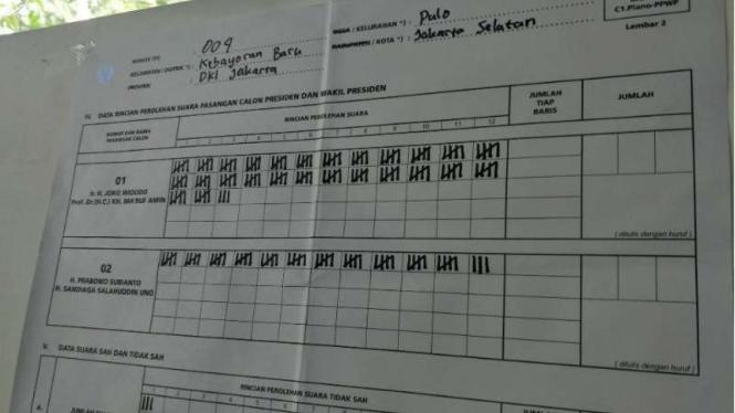 Jokowi-Ma'ruf menang di TPS Jusuf Kalla