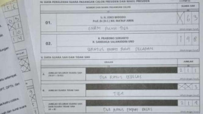 Dugaan kecurangan terjadi di salah satu TPS di Depok.