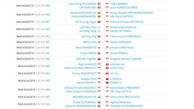 Jadwal Badminton Asia Championship