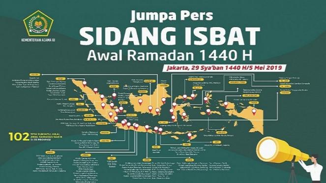 Sidang Isbat awal Ramadan 1440 H/2019