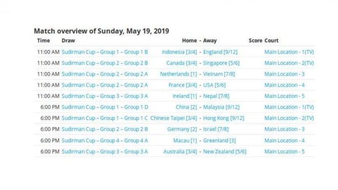 Sudirman Cup 2019.