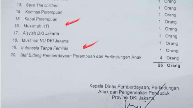 Foto daftar undangan ada nama Muslimah HTI