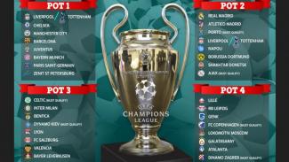 Pembagian pot pengundian babak penyisihan Liga Champions 2019/2020