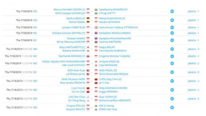 Jadwal babak 32 besar Indonesia Open 2019.