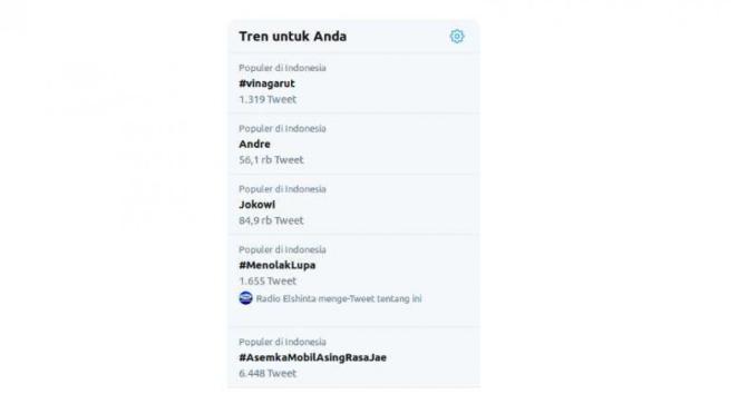 Trend Twitter