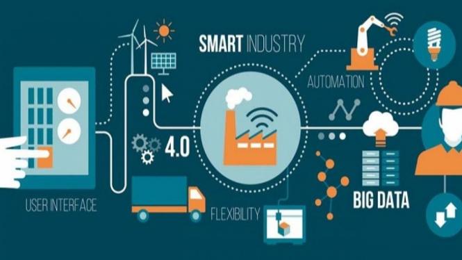 Ilustrasi Revolusi Industri Keempat   infokbn.com