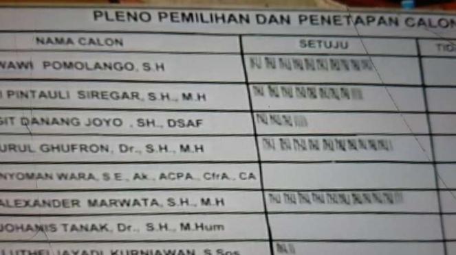 Voting capim KPK.