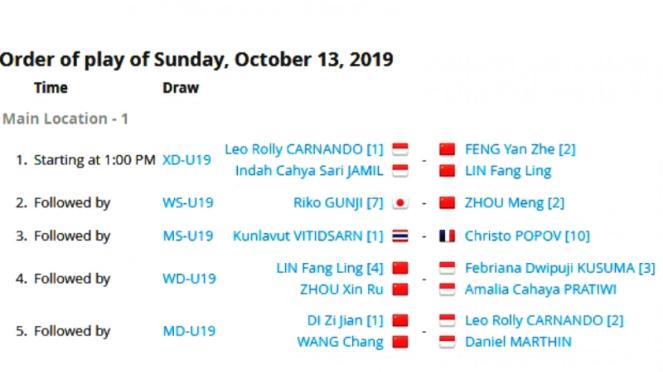 Jadwal laga final BWF World Junior Championships 2019