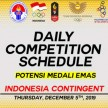 Potensi raihan medali SEA Games 2019 Kontingen Indonesia