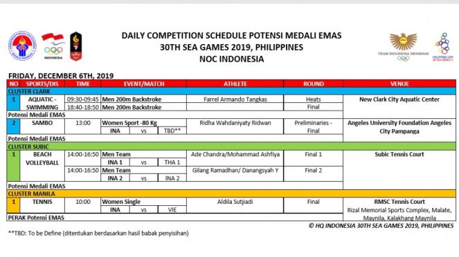 Potensi raihan emas SEA Games Kontingen Indonesia, Jumat 6 Desember 2019