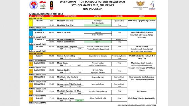 Potensi raihan emas SEA Games Kontingen Indonesia, Senin 9 Desember 2019